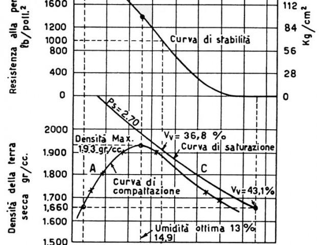 manuale-geotecnica-img-65