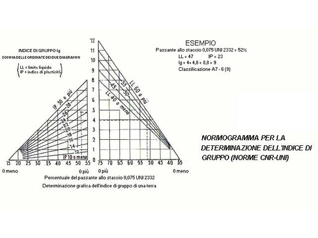 manuale-geotecnica-img-7