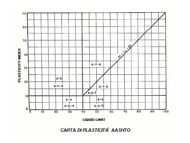 manuale-geotecnica-img-8